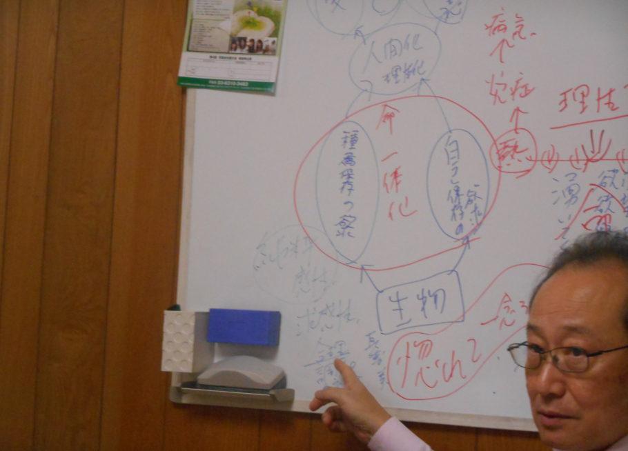2016年10月5日(水)感性論哲学入門講座第5回開催