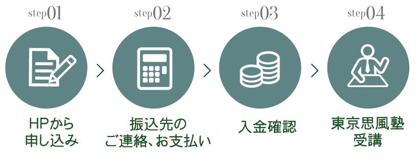 shifunyukai20181111 - 2019年2月2日(土)第1回東京思風塾開催します。